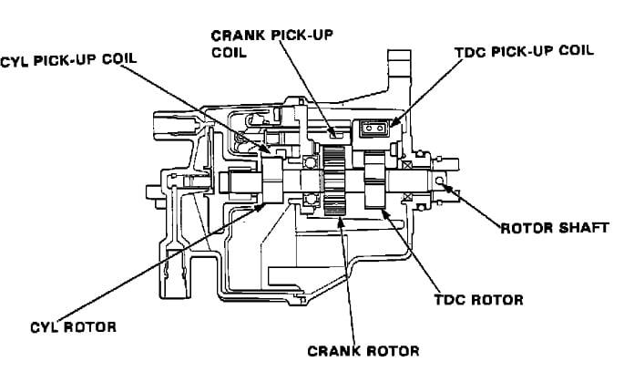 where is de crank position sensor in honda accord 1994 please