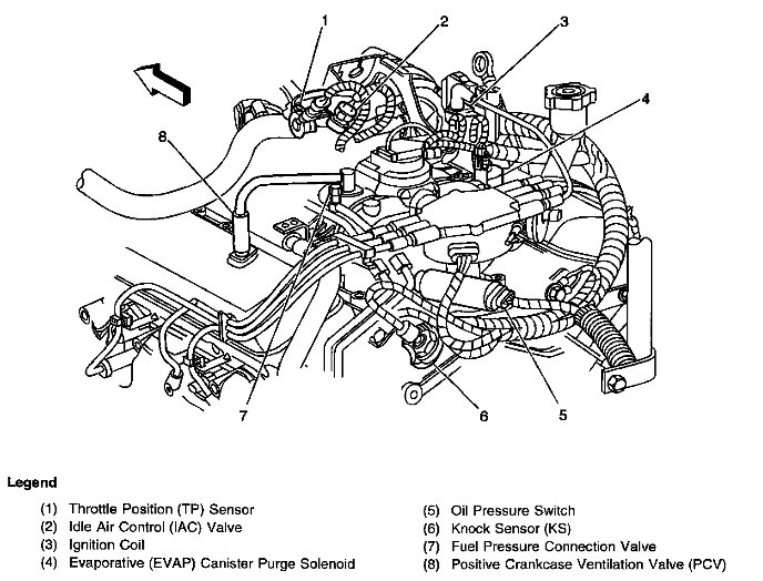 Troubleshooting A Code P0440 On A 4 3l 2001 Chevy Blazer