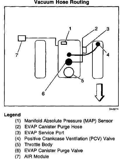Where Is The Vacuum Line On A 2002 Gmc 6 0l Gas Engine