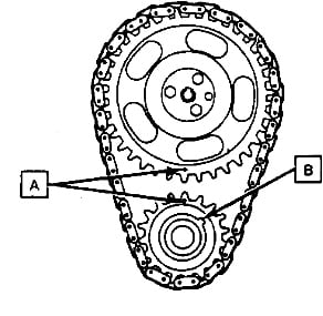 Chevy Colorado Purge Valve Location together with 19klt 86 Chevy P U 1 2 Ton Cyl Timing together with Toyota Mr Engine likewise 1968 Cadillac Wiring Diagram in addition Wiring Harness Lt1. on lt1 distributor