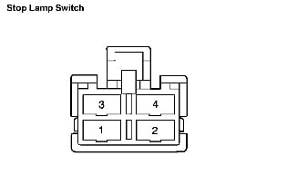 where is the fuse box on my 2007 chevy colorado pu. Black Bedroom Furniture Sets. Home Design Ideas