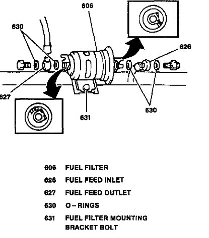 Geo Fuel Filter Location