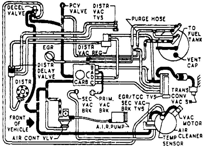 Chevy Blazer Vacuum Hose Diagram On Chevy 350 Engine Diagram Oil