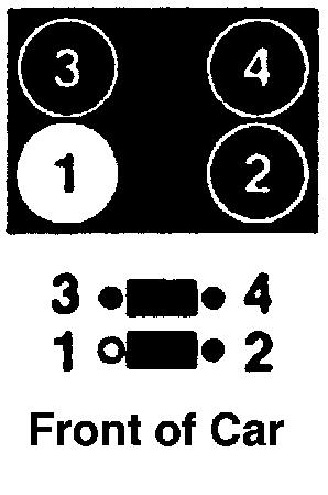 how do i change the spark plugs on a 1995 subaru impreza 1.8l? 1 pickup guitar wiring diagrams subaru 1 8 plug wiring diagrams