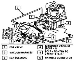 I have a 1995 Chevy Blazer, 4x4, V6 4.3 vortec engine. I ...