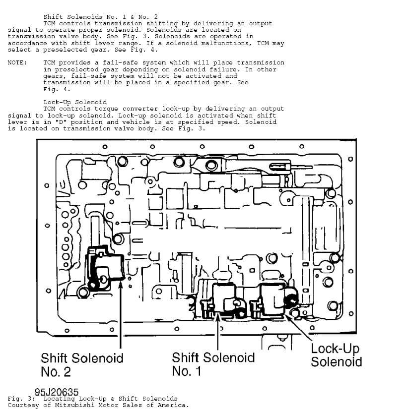 2006 08 09_191657_montero_shift_solenoid_info 2000 mitsubishi montero sport ls 4x4 my \