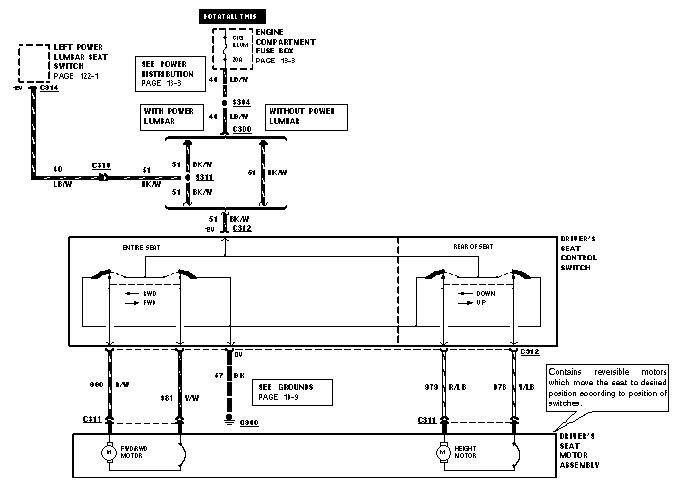 wiring diagram for 95 mustang gt wiring to a 84 mustang gt