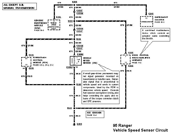 gem wiring diagrams gem sensors wiring diagrams my 95 ford ranger with a 4.0 v6 automatic does not shift ...