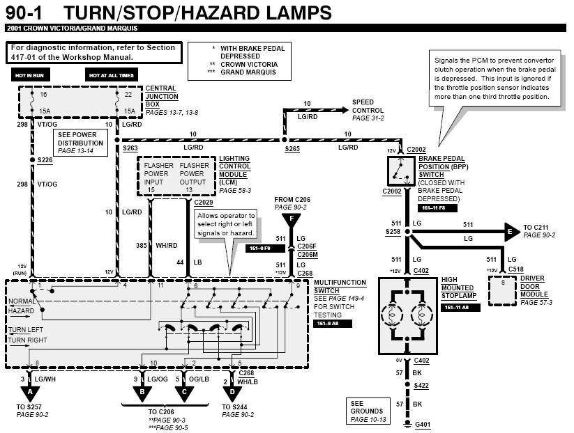 2007 ford crown victoria turn signal wiring diagram