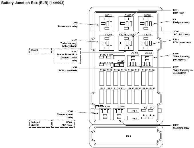diagram for 08 ford f 450 fuse box ford f450 fuse panel
