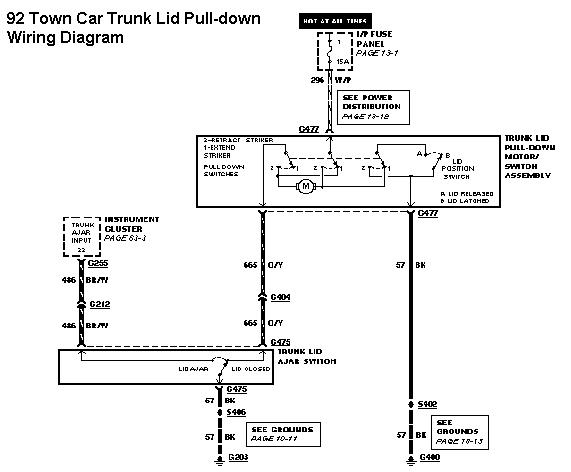 I have a 1992 Lincoln town car,im having a problem shuting my trunk  Lincoln Town Car Wiring Diagram on 1992 infiniti q45 wiring diagram, 1992 ford ranger wiring diagram, 1992 ford f-150 wiring diagram, 1992 chevrolet 3500 wiring diagram, 1992 toyota tercel wiring diagram, 1992 dodge shadow wiring diagram, 1992 buick park avenue wiring diagram, 1992 ford tempo wiring diagram, 1992 ford mustang wiring diagram, 1992 ford e350 wiring diagram, 1992 jeep cherokee wiring diagram, 1992 acura legend wiring diagram, 1992 honda civic wiring diagram, 1992 pontiac bonneville wiring diagram, 1992 dodge dakota wiring diagram, 1992 cadillac brougham wiring diagram, 1992 ford bronco wiring diagram, 1992 chevy suburban wiring diagram, 1992 mazda 626 wiring diagram, 1992 ford super duty wiring diagram,