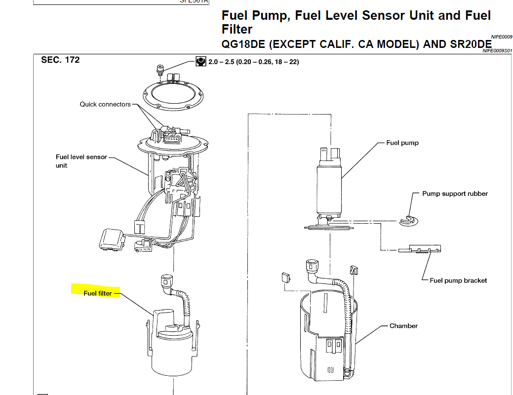 2000 Sentra Gxe The Fuel Filter Assembly Back Seat