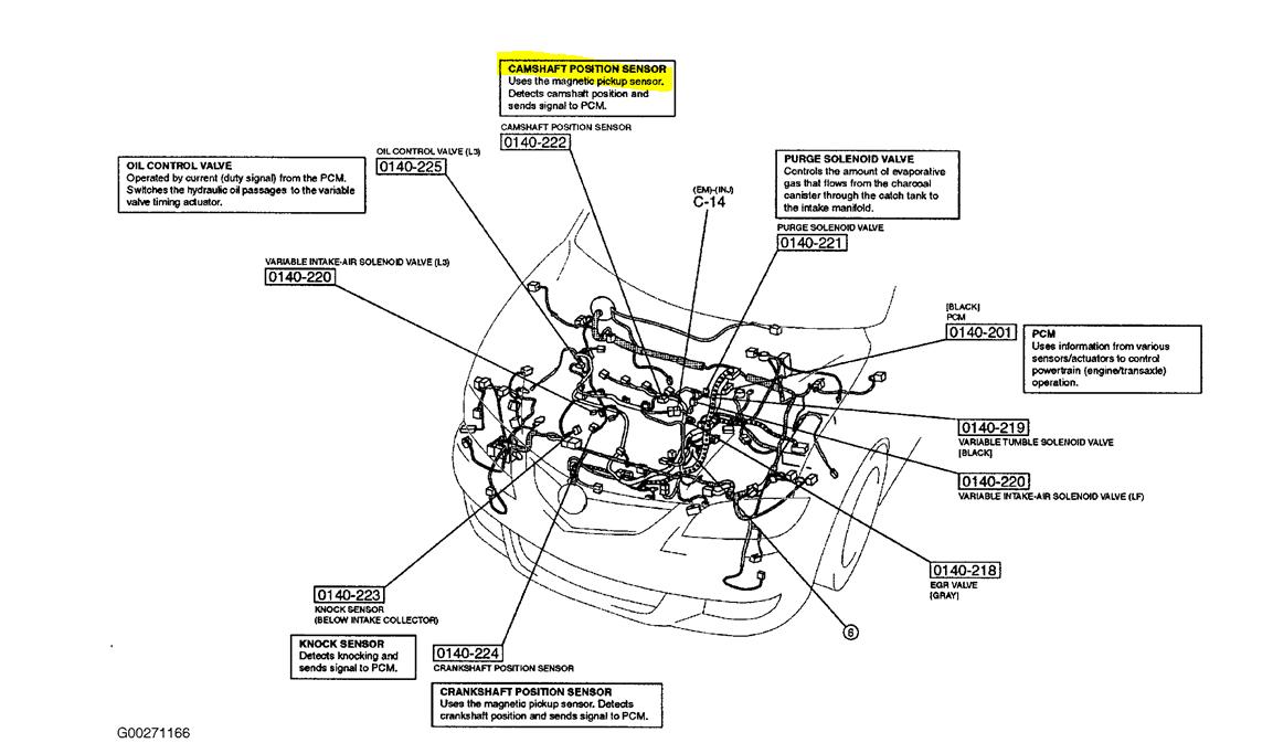 2004 Mazda 3  Car Towed Home  Relay  New Fuel  Injectors