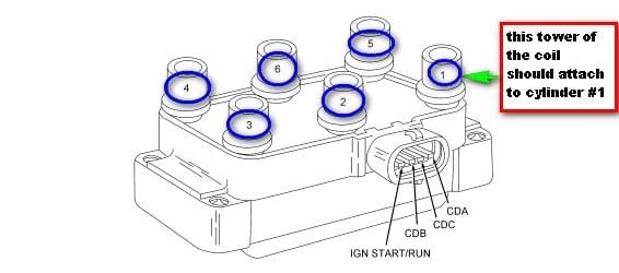 2001 Ranger Changed Spark Plugs 3 0 Plug Wires Miss Wiring Diagram