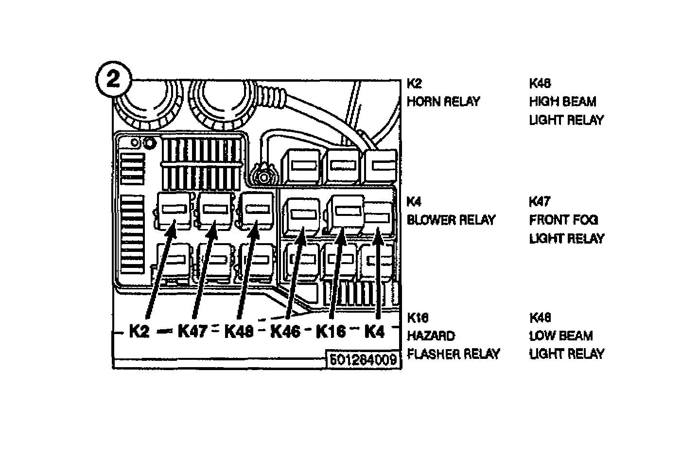 Amazing BMW E36 Fuse Box Gallery - Best Image Diagram Schematic ...