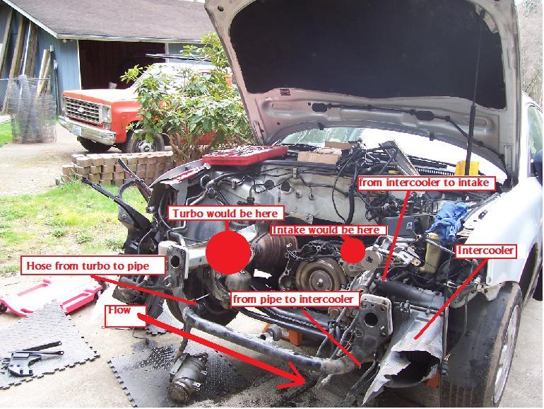 I have a 2001 VW Jetta Turbo  Last week it began making a loud