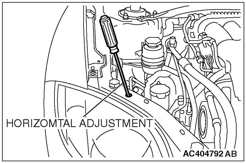 How Do I Adjust The Headlights On Mitsubishi Eclipse