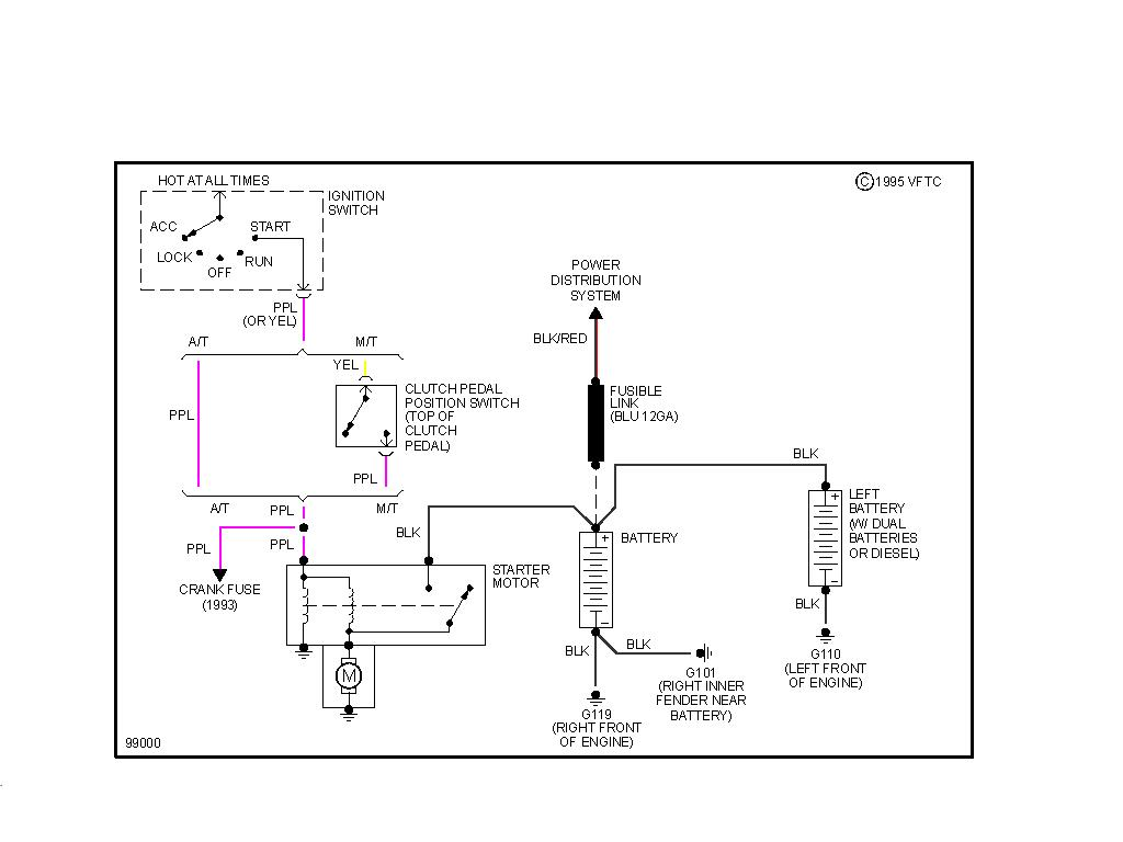Where can i get a free wire diagram for a 1991 chevy truck