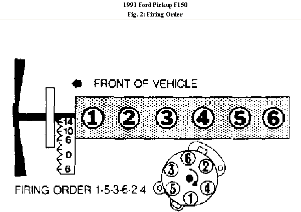 1997 Ford F 150 4 6 Firing Order Diagrams