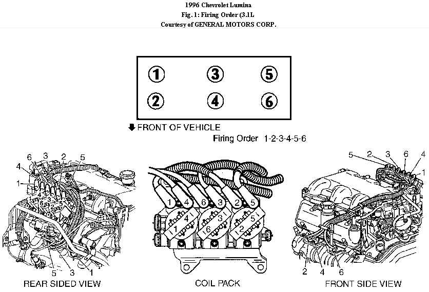 i need a diagram to replace the spark plug wires on a 1996 chevy 2001 chevrolet lumina 1996 chevrolet lumina wiring diagram #21