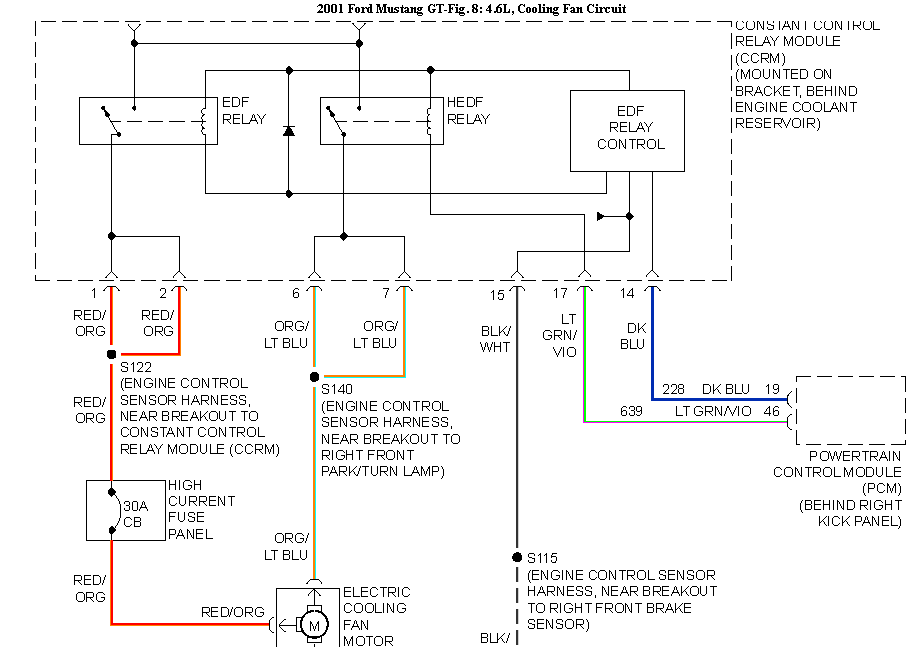 Where Is The Ac Fan Relay Switch Located On 2001 Ford Mustang Rhjustanswer: 2005 Ford Mustang Cooling Fan Wiring Diagram At Gmaili.net