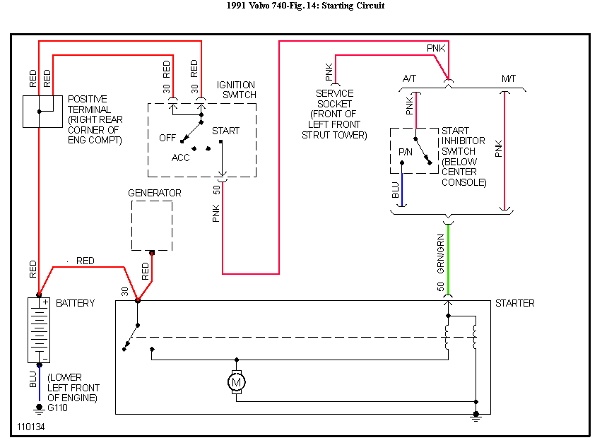 Park and neutral safty switch messed up.how do you bypass | Volvo S80 Neutral Safety Switch Wiring Diagram |  | JustAnswer