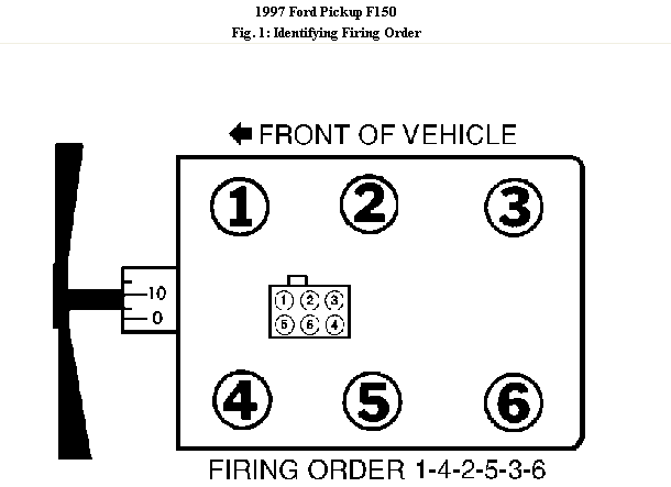 2008 08 10_223505_2008 08 10_223325 in which order cables from distributor run to spark plugs, so they 1997 ford f150 4.6 spark plug wiring diagram at creativeand.co