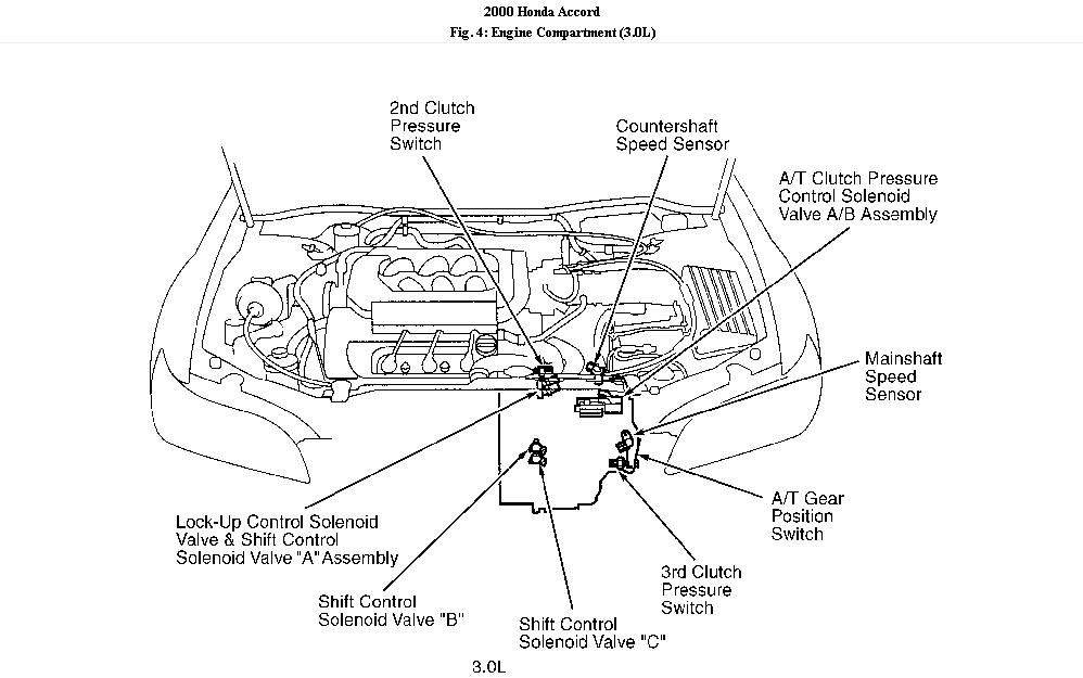 a/t clutch pressure control solenoid valve c