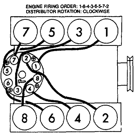 oldsmobile fuse block diagram with Gm 6 0 Engine Block on Oldsmobile Alero 2003 Oldsmobile Alero Airbag Replacement To Replace Horn S in addition Motor Speed Control With Max4295 together with Buick Park Avenue 3800 Belt Diagram further 2010 Buick Lacrosse Fuse Box Location also 32bqc Secondary Air Injection Pump Location 2000 Gmc Sonoma.