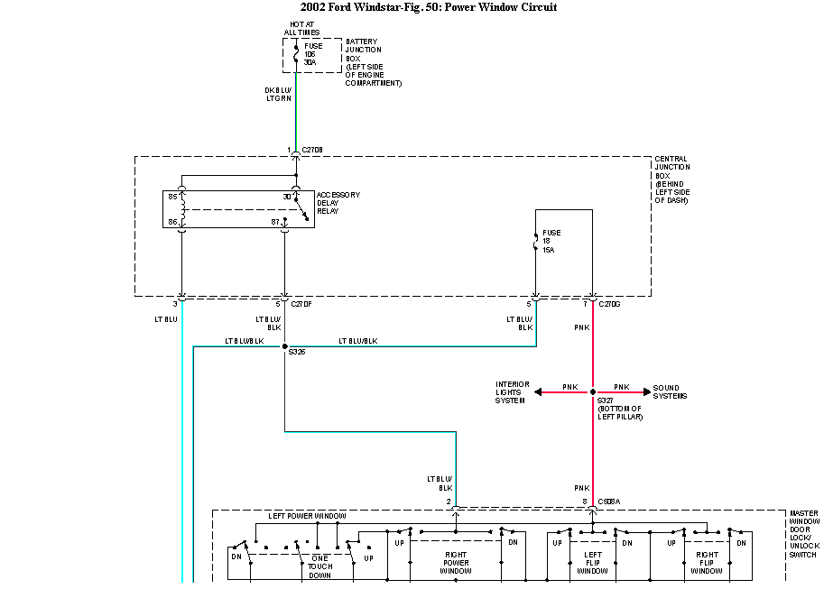This Is I Need A Wiring Schematic For The Power Window Circuit On A 2002 Ford Windstar