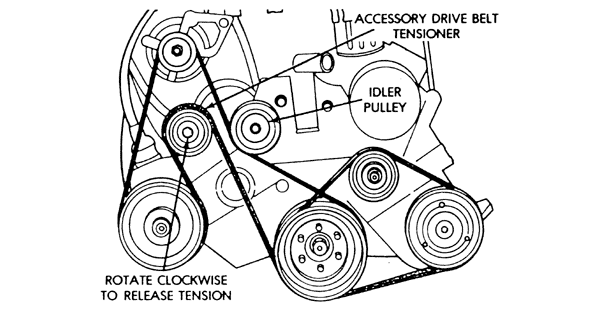 1994 plymouth voyager belt diagram  plymouth  auto parts