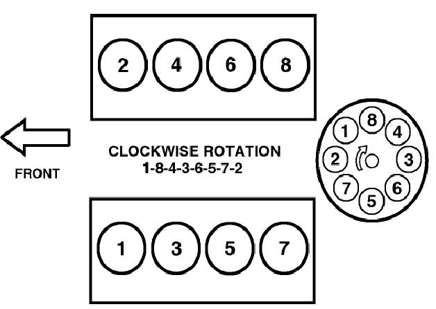 dodge ram 1500 distributor diagram html