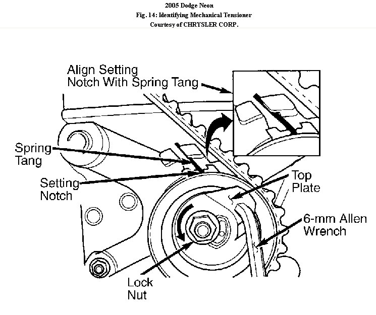 Dodge Neon Timing Belt Diagram