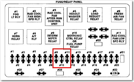 Audi 80 B4 Fuse Box Diagram 27 Wiring Images: Audi 80 B4 Fuse Box At Gundyle.co