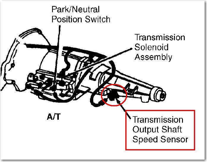 Dodge Ram 1500 Built 12 97 Speedometer Quit And Repair