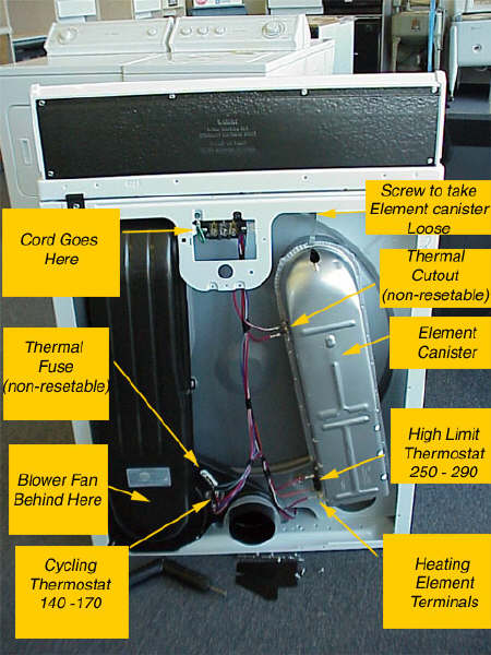 dryer fuse diagram wiring a dryer fuse box #3