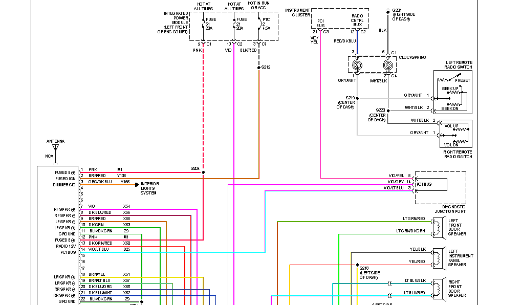 2004 Dodge Ram Stereo Wiring Harness Diagram