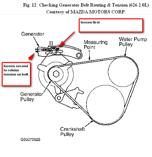 how do you change a alternator belt on a 1999 mazda 626 2