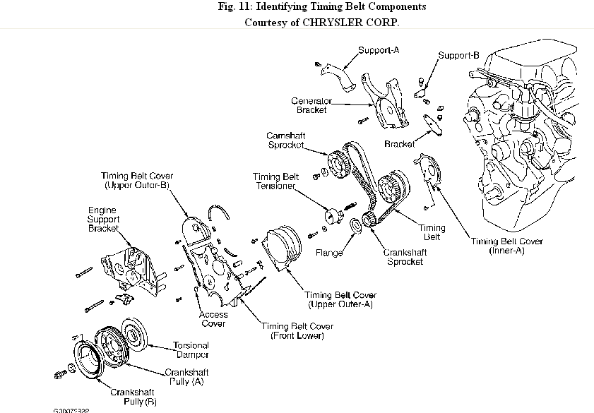 dodge 3 0 engine diagram