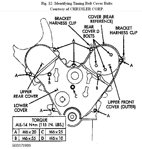 1998 dodge caravan engines diagrams water pump 1998 dodge caravan fuse box diagram how do you change the water pump on a 1998 dodge grand ...