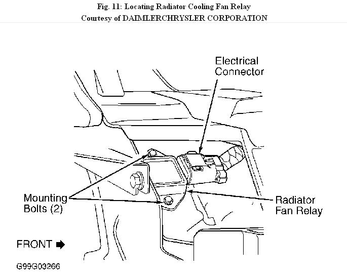 location of radiator fan relay switch jeep grand cherokee 2003