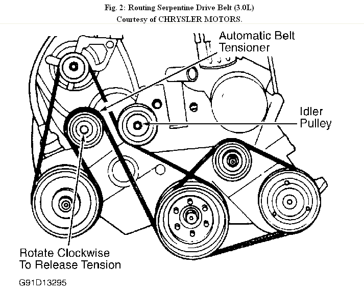 geo prizm serpentine belt diagram