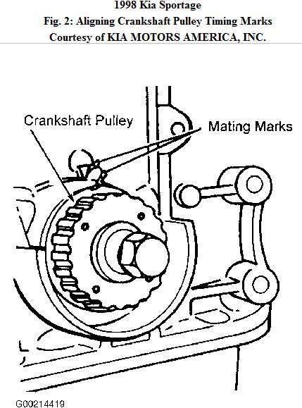 Kia Sportage Timing Mark Diagram