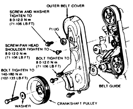 how do i replace a timing belt on a 1991 mustang with a 2