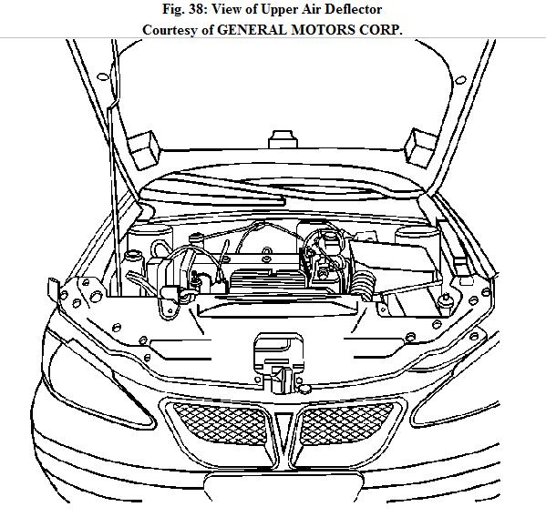 How Do You Remove The Headlight Assembly On A 2004 Pontiac Grand Am
