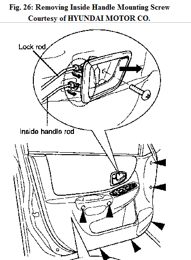 How Do You Remove The Inner Door Panel On A 2005 Hyundai Accent Gt