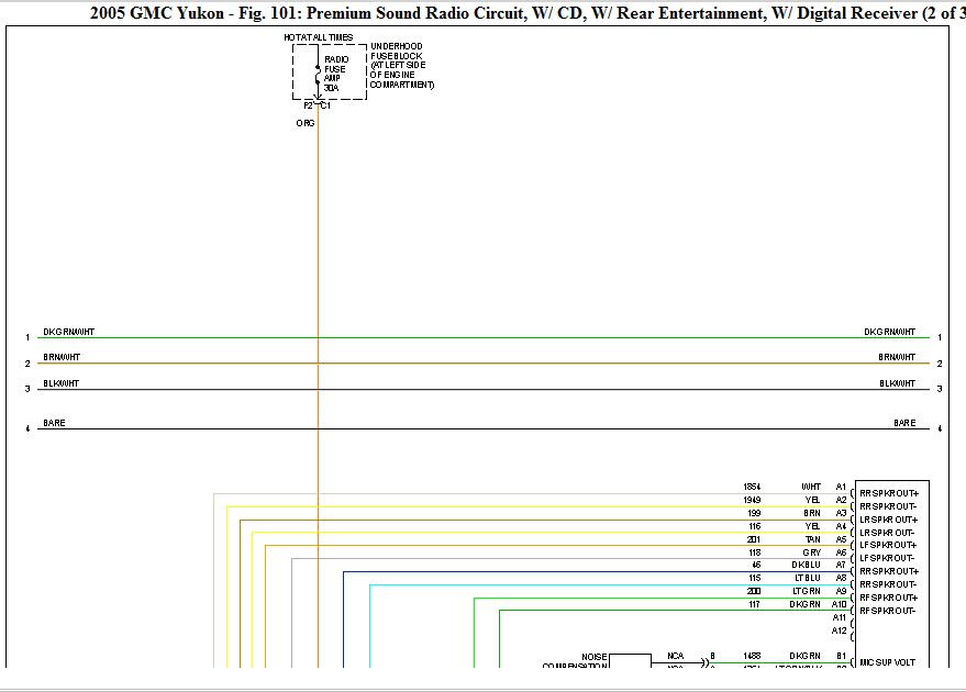 2005 Gmc Yukon Radio Wiring Diagram