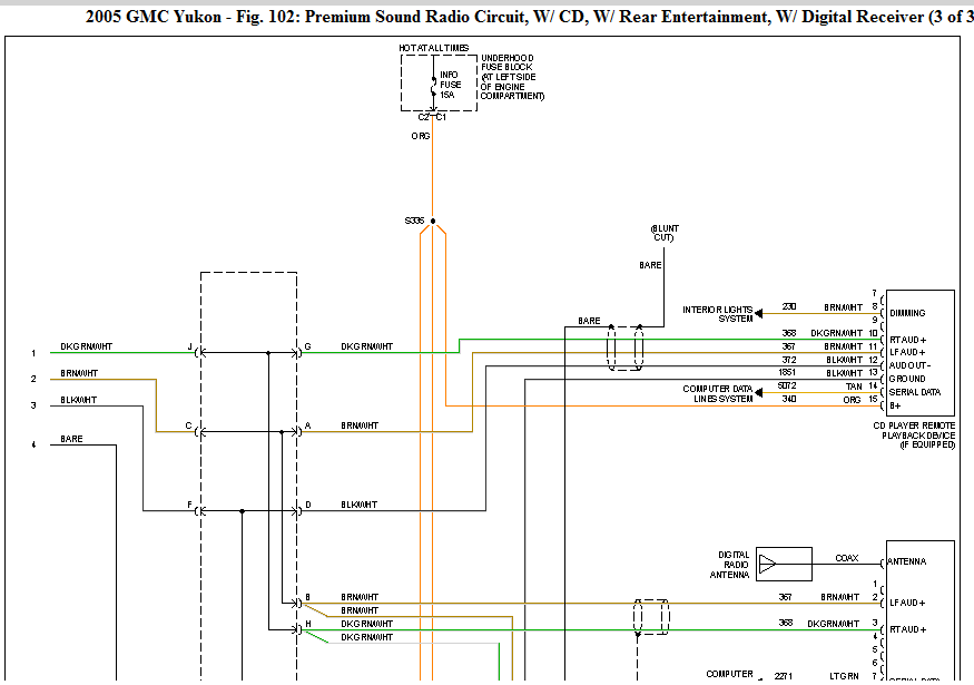 Diagram 2001 Yukon Factory Amp Wiring Diagram Full Version Hd Quality Wiring Diagram Wiringbywjx18 Locandadossello It
