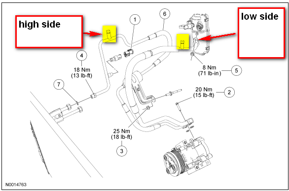 Where Is The Ac Charging Port Low Side For A 2005 Ford F150 Locatedrhjustanswer: 2001 Ford Escape Low Pressure Port Location At Elf-jo.com