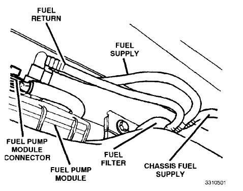 Where Is The Fuel Filter Located On A 1997 Plymouth Voyager